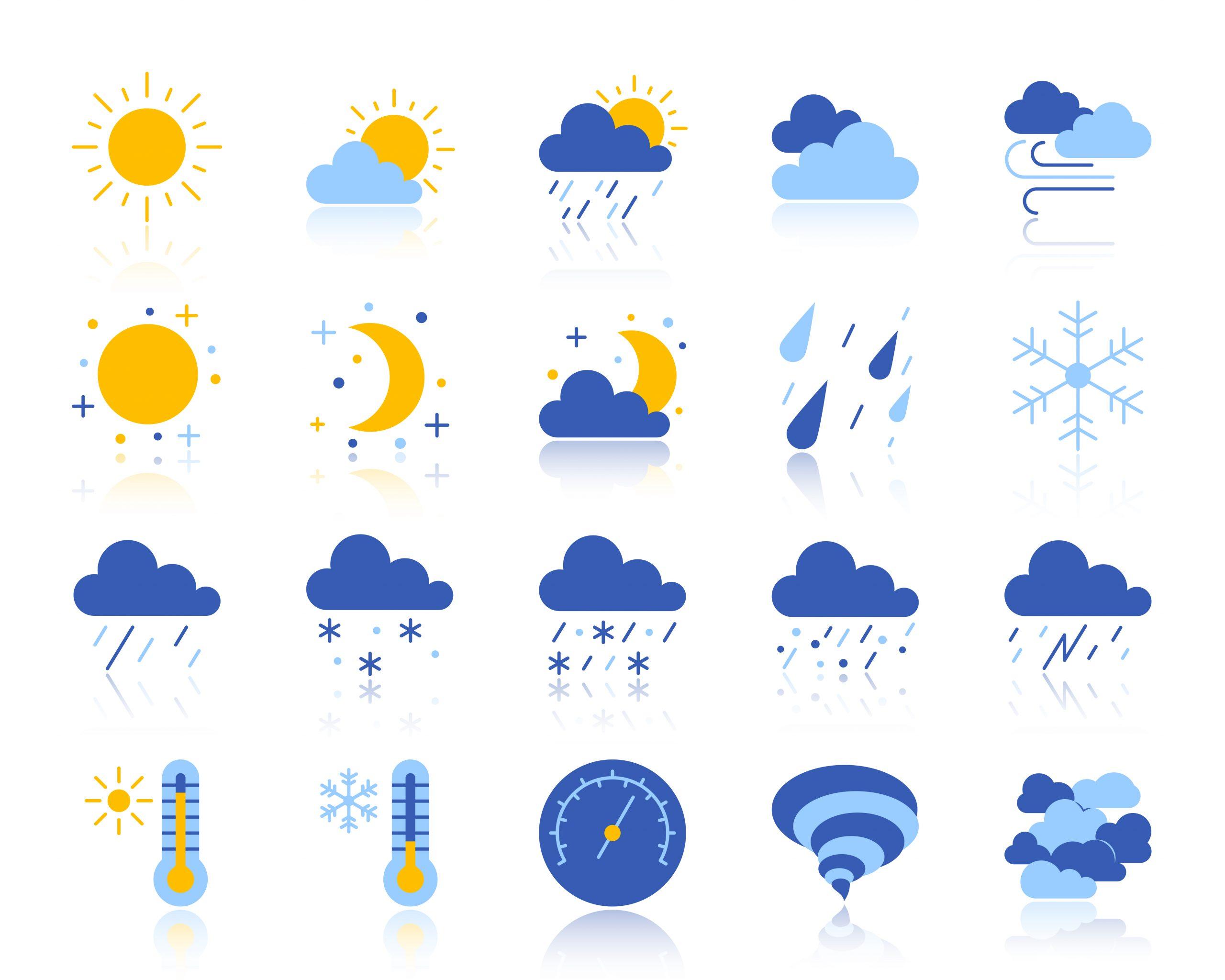 Vocabulaires de météo en anglais